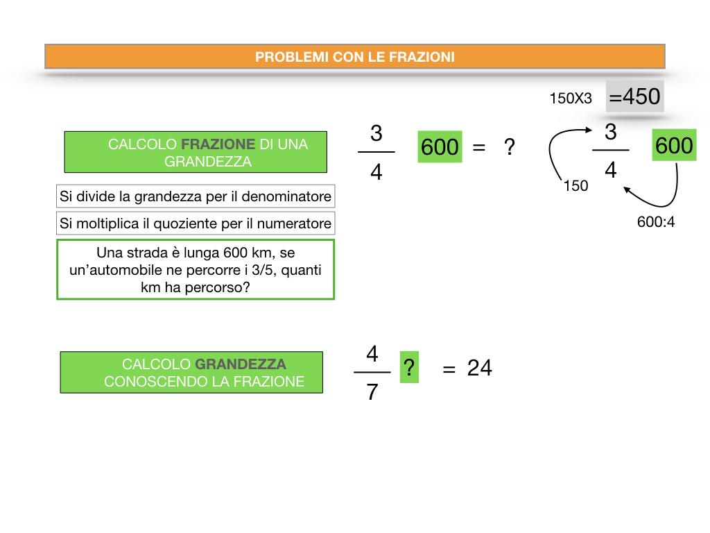 riduzione di frazione a minimi termini_SIMULAZIONE.142