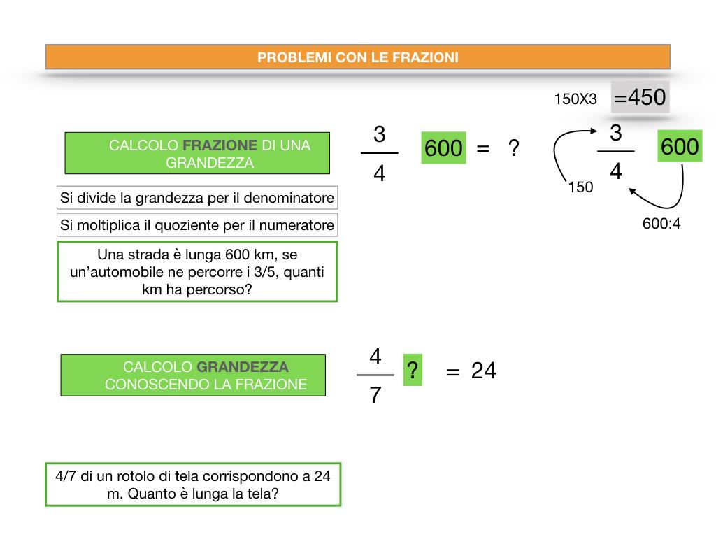 riduzione di frazione a minimi termini_SIMULAZIONE.143
