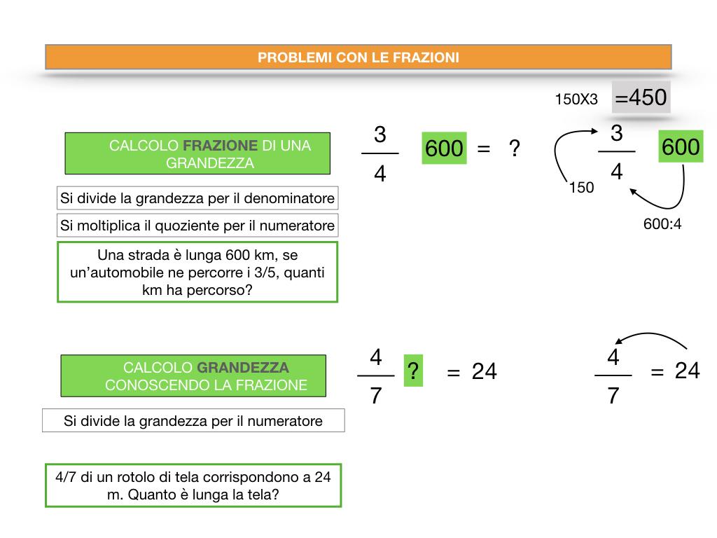 riduzione di frazione a minimi termini_SIMULAZIONE.144