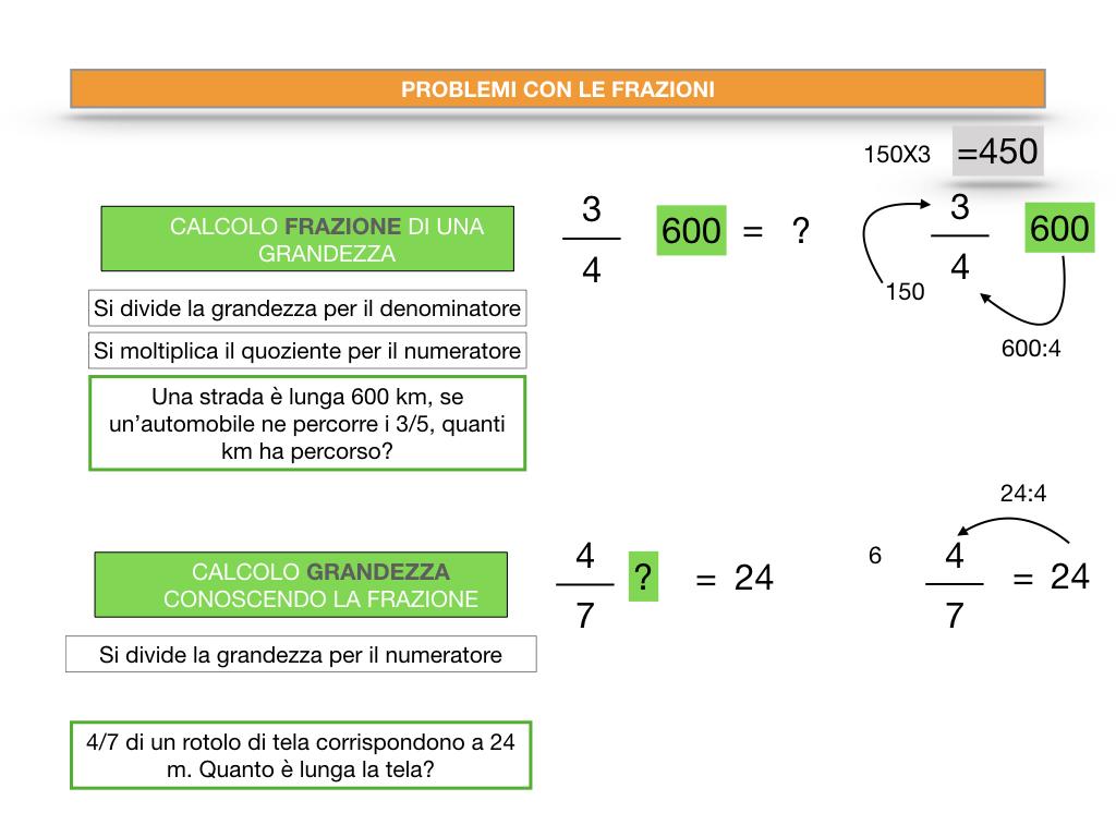 riduzione di frazione a minimi termini_SIMULAZIONE.146