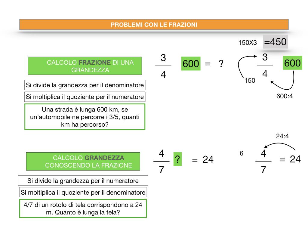 riduzione di frazione a minimi termini_SIMULAZIONE.147