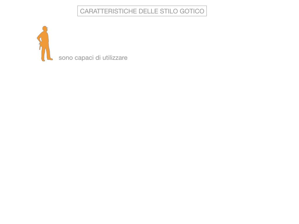 1. ARTE_STILE GOTICO_SIMULAZIONE.017