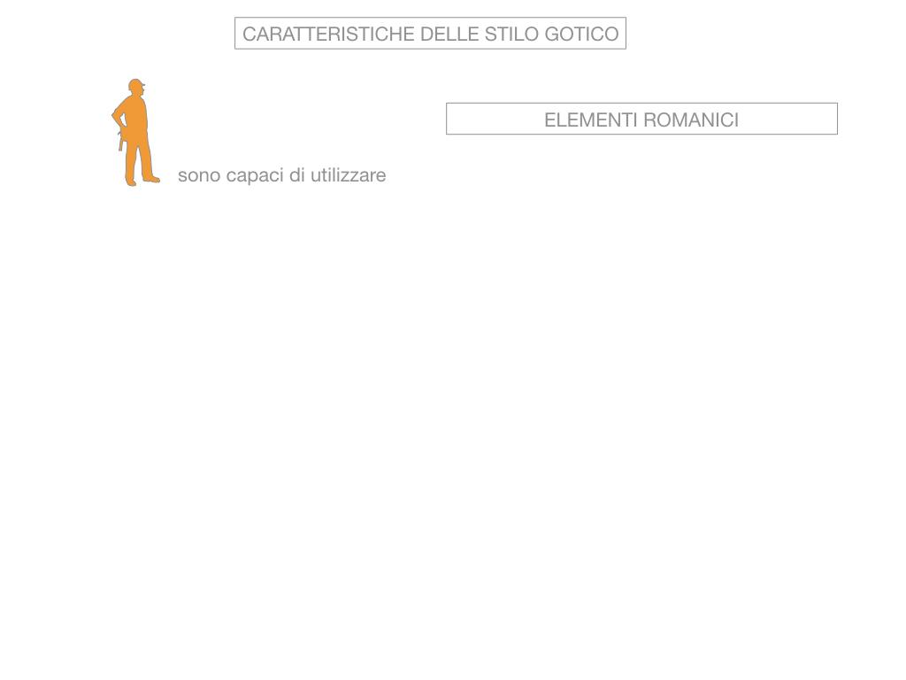 1. ARTE_STILE GOTICO_SIMULAZIONE.018