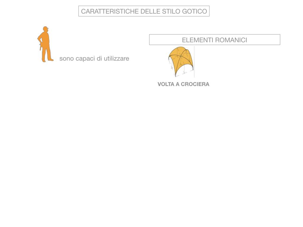 1. ARTE_STILE GOTICO_SIMULAZIONE.019