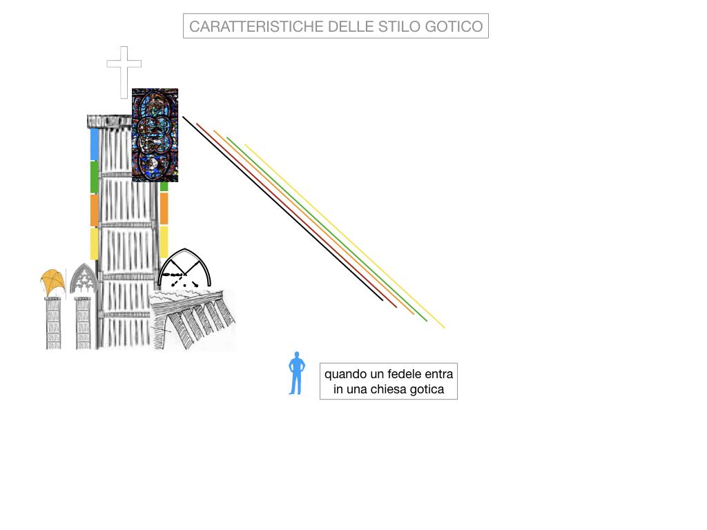 1. ARTE_STILE GOTICO_SIMULAZIONE.033