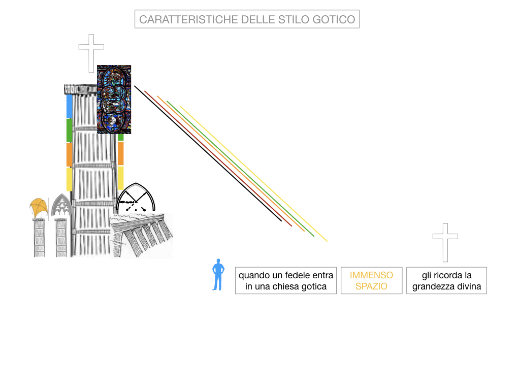 1. ARTE_STILE GOTICO_SIMULAZIONE.035
