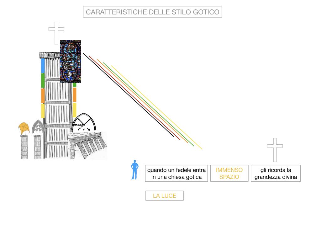 1. ARTE_STILE GOTICO_SIMULAZIONE.036