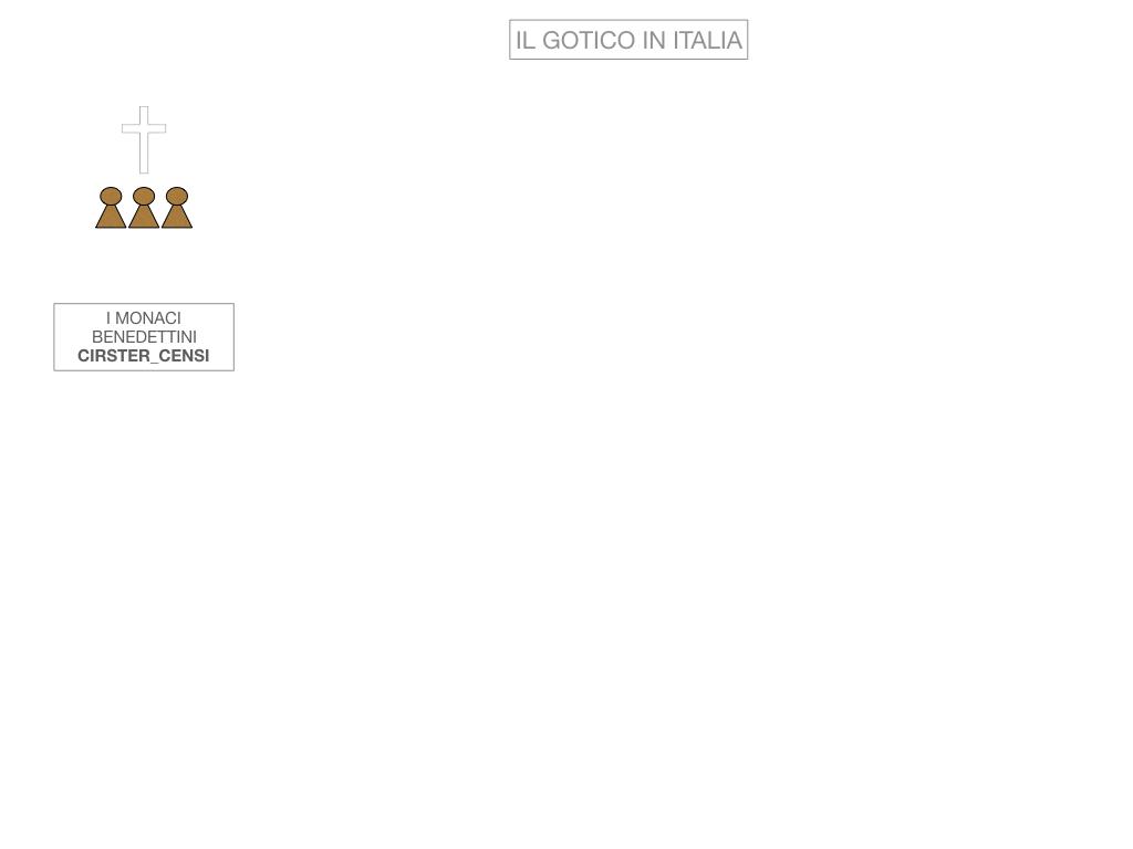 1. ARTE_STILE GOTICO_SIMULAZIONE.043