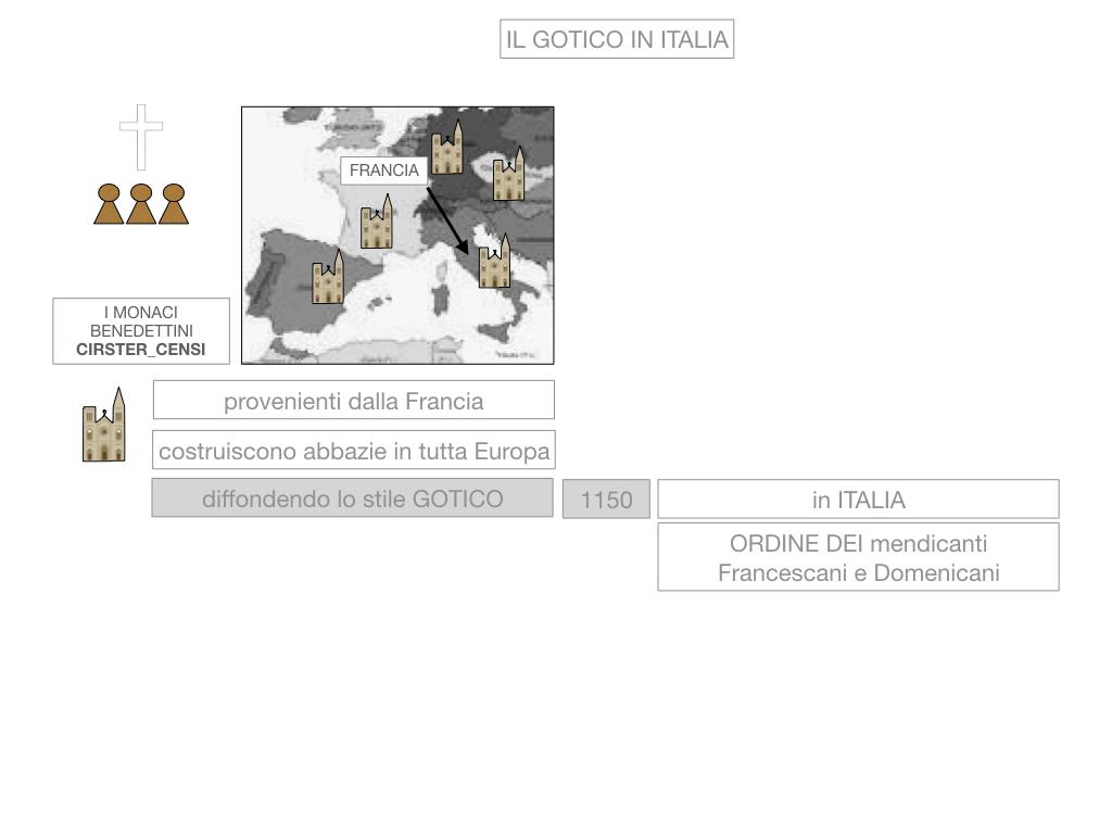 1. ARTE_STILE GOTICO_SIMULAZIONE.048