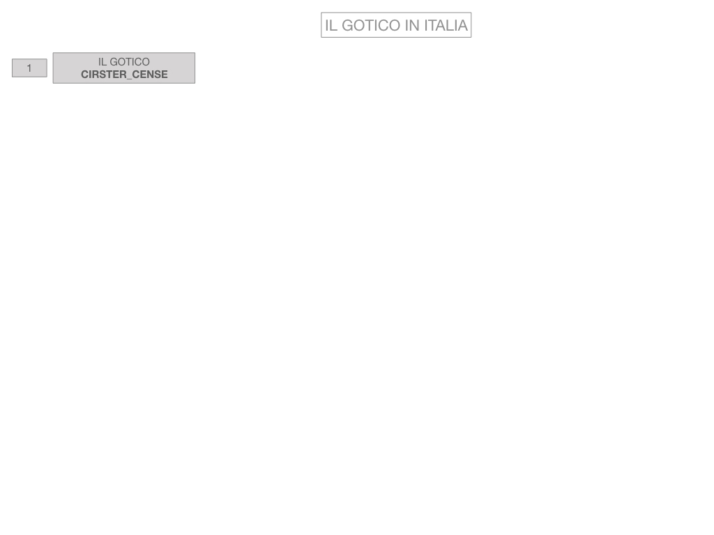 1. ARTE_STILE GOTICO_SIMULAZIONE.051