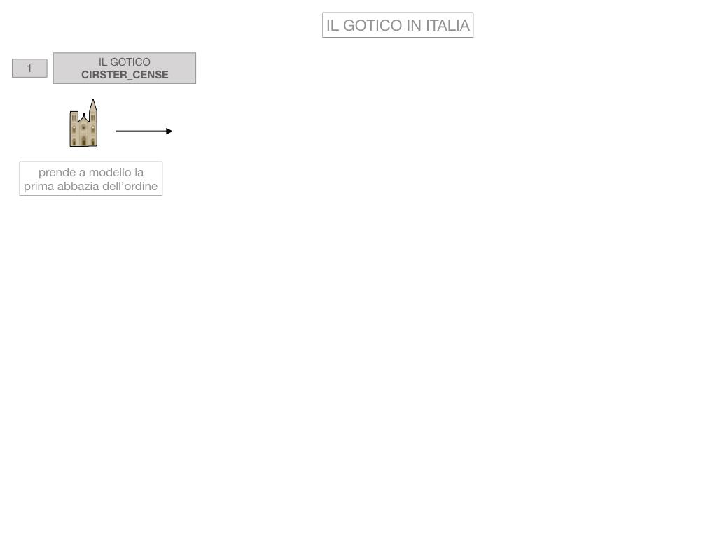 1. ARTE_STILE GOTICO_SIMULAZIONE.052