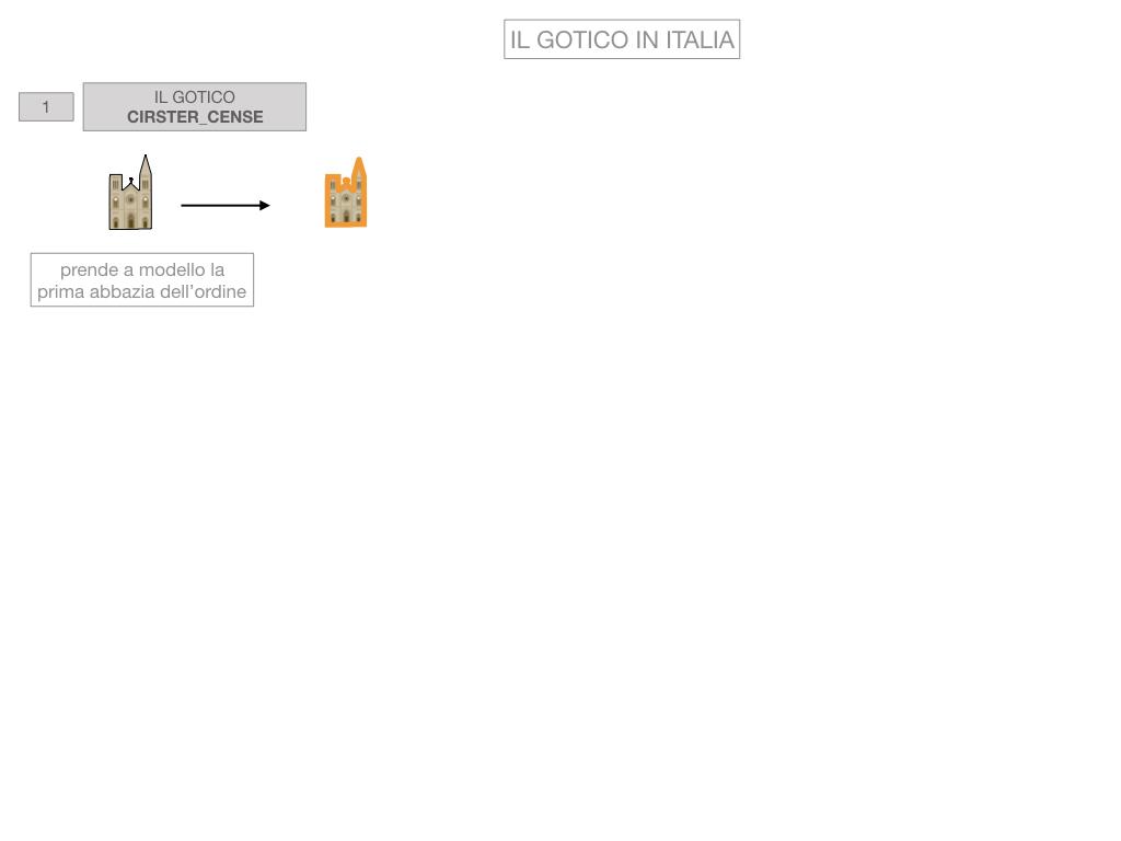 1. ARTE_STILE GOTICO_SIMULAZIONE.053