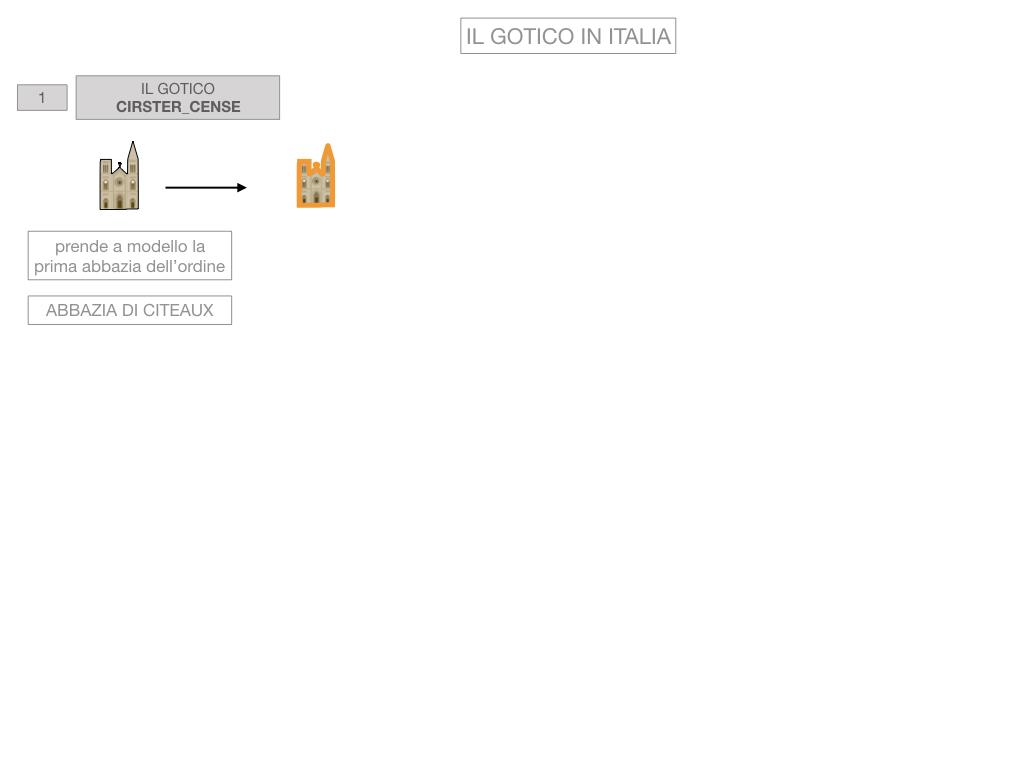 1. ARTE_STILE GOTICO_SIMULAZIONE.054