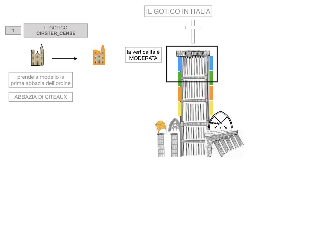 1. ARTE_STILE GOTICO_SIMULAZIONE.055