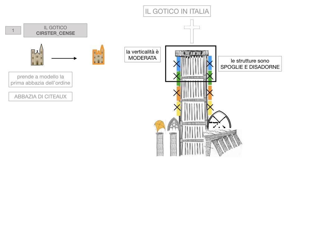 1. ARTE_STILE GOTICO_SIMULAZIONE.056