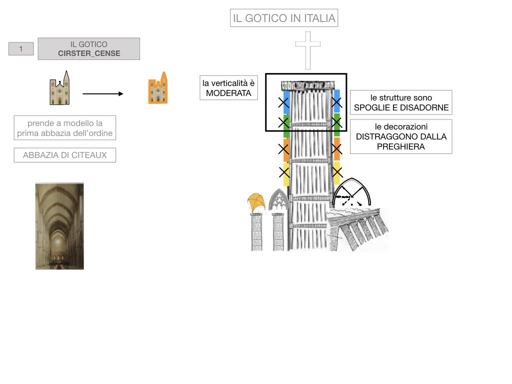 1. ARTE_STILE GOTICO_SIMULAZIONE.057