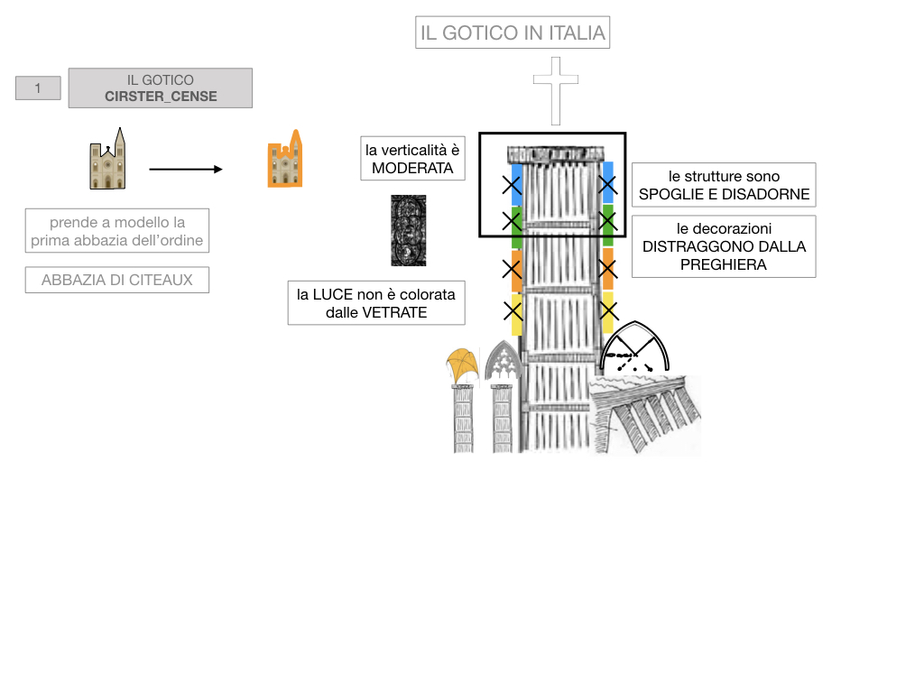 1. ARTE_STILE GOTICO_SIMULAZIONE.058