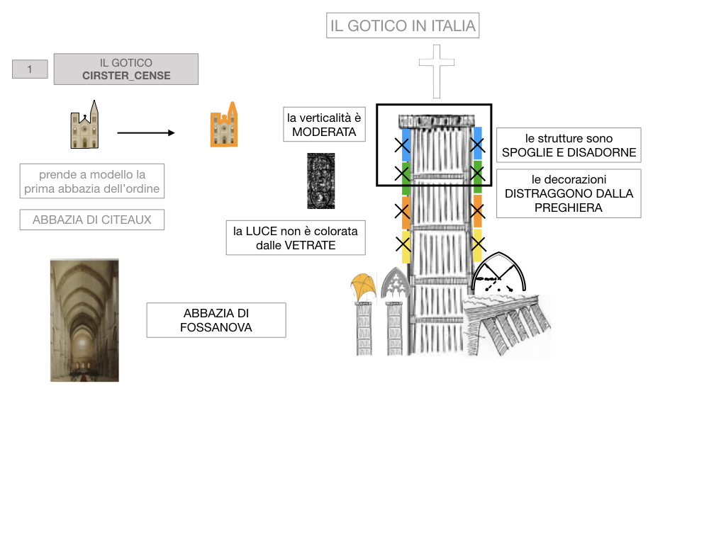 1. ARTE_STILE GOTICO_SIMULAZIONE.059