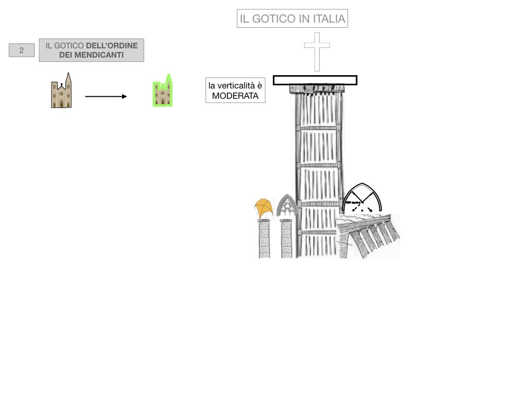1. ARTE_STILE GOTICO_SIMULAZIONE.062