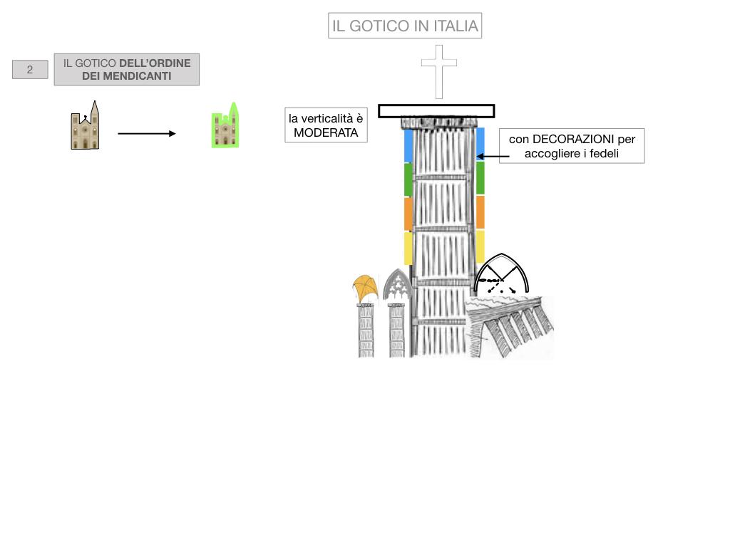 1. ARTE_STILE GOTICO_SIMULAZIONE.063
