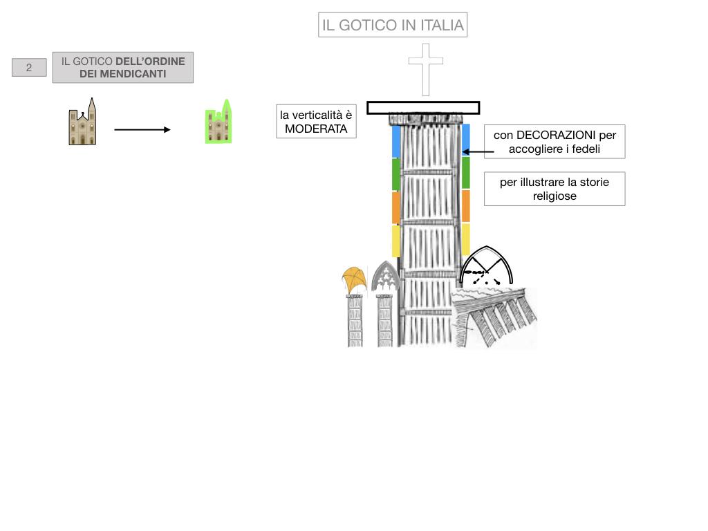 1. ARTE_STILE GOTICO_SIMULAZIONE.064