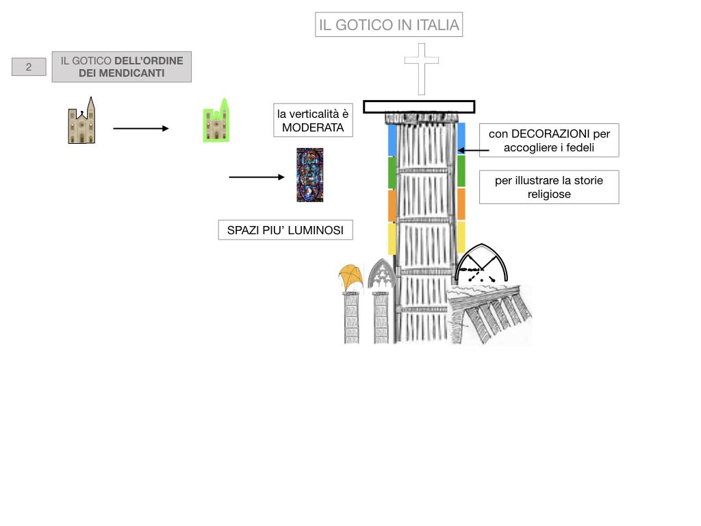 1. ARTE_STILE GOTICO_SIMULAZIONE.065