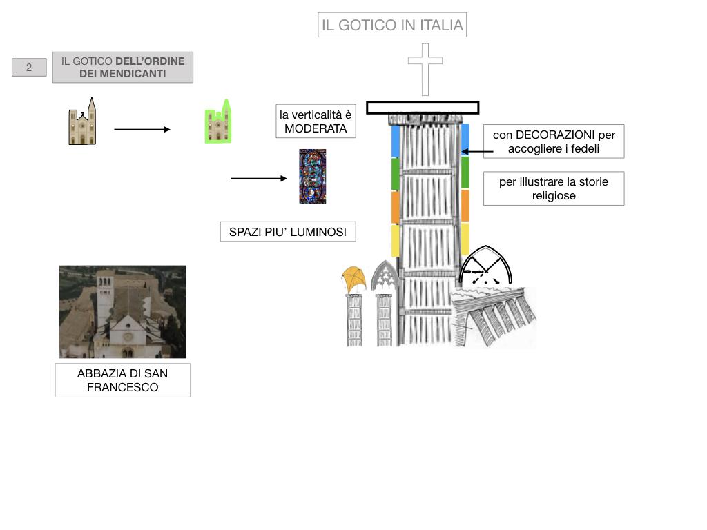 1. ARTE_STILE GOTICO_SIMULAZIONE.066
