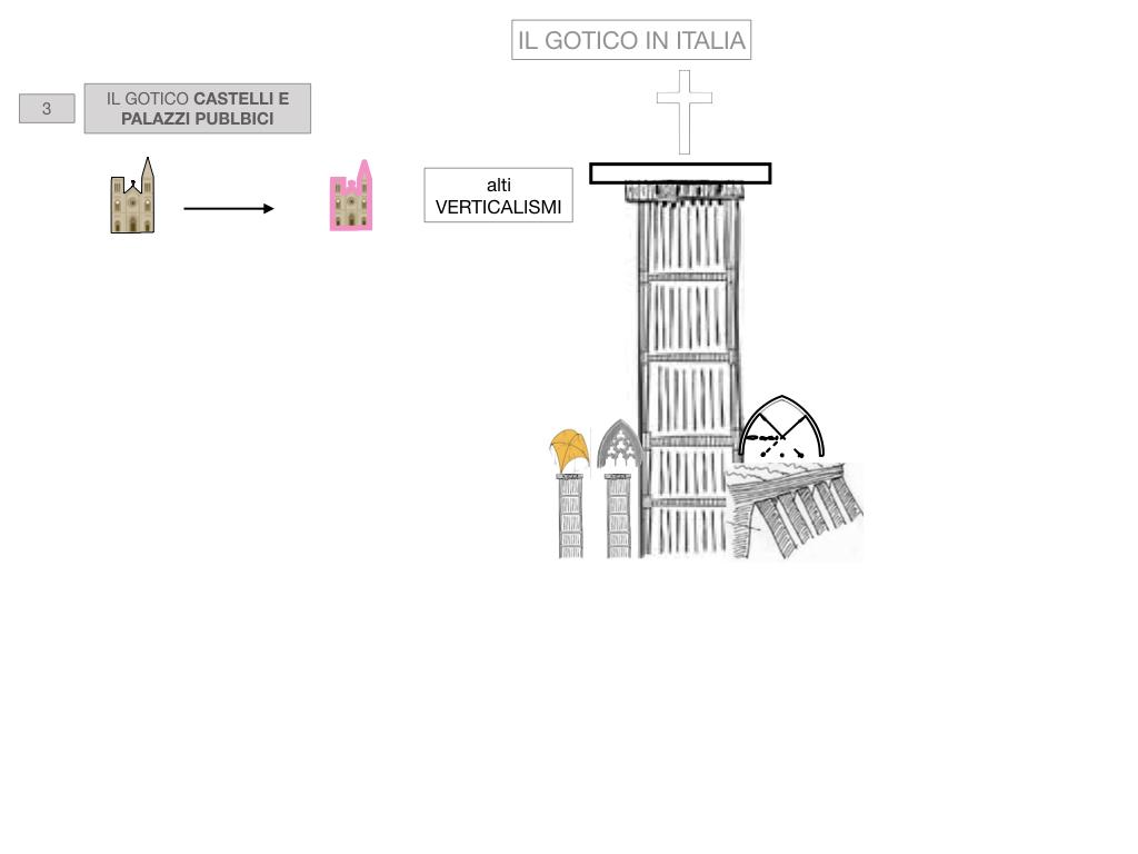 1. ARTE_STILE GOTICO_SIMULAZIONE.068