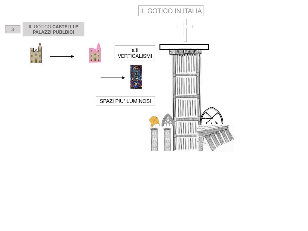 1. ARTE_STILE GOTICO_SIMULAZIONE.069
