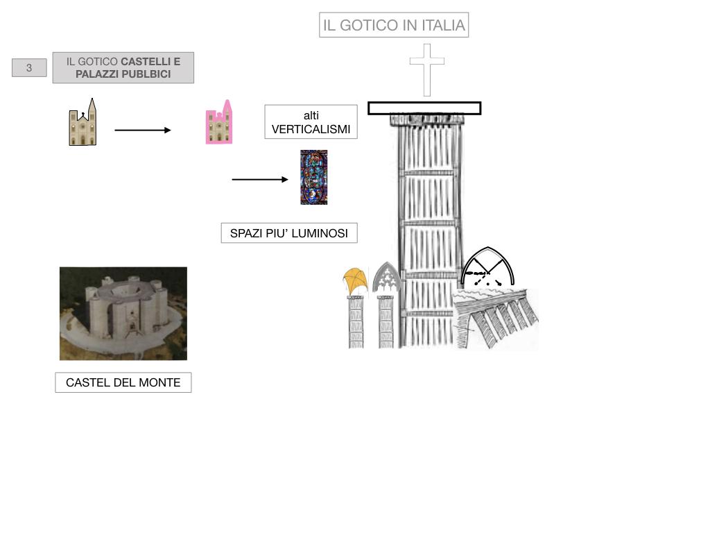 1. ARTE_STILE GOTICO_SIMULAZIONE.070