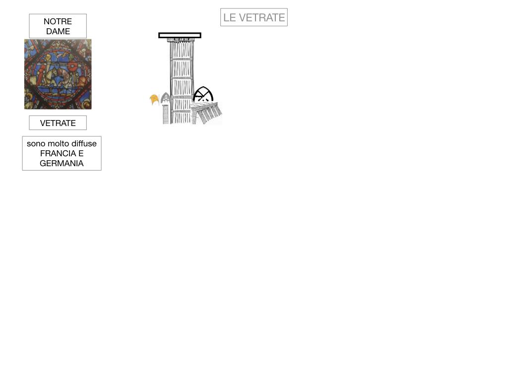 1. ARTE_STILE GOTICO_SIMULAZIONE.074