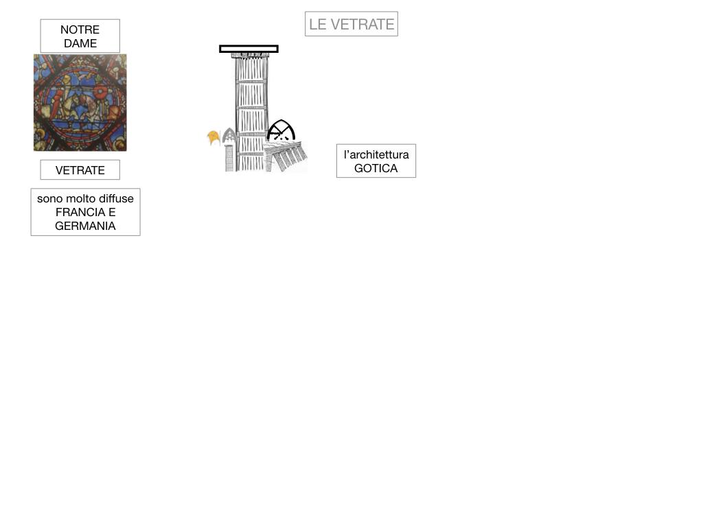 1. ARTE_STILE GOTICO_SIMULAZIONE.075