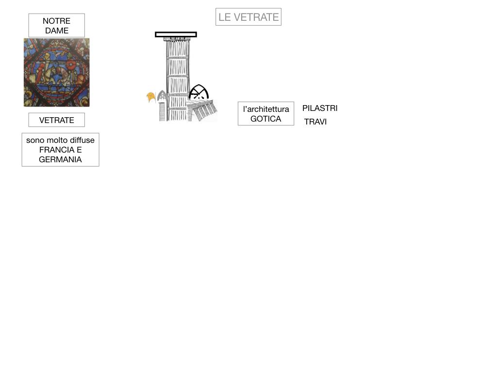1. ARTE_STILE GOTICO_SIMULAZIONE.076