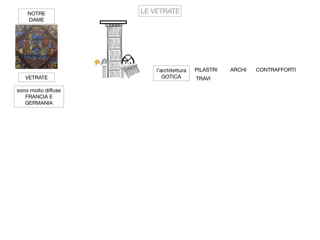 1. ARTE_STILE GOTICO_SIMULAZIONE.077