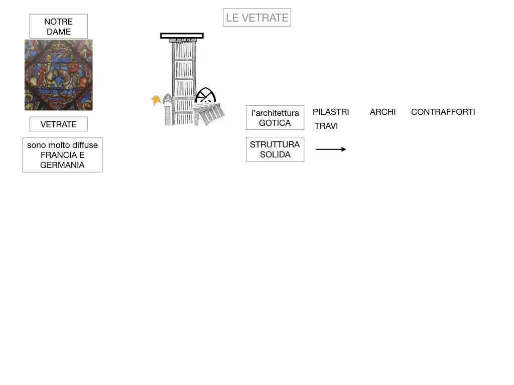 1. ARTE_STILE GOTICO_SIMULAZIONE.078