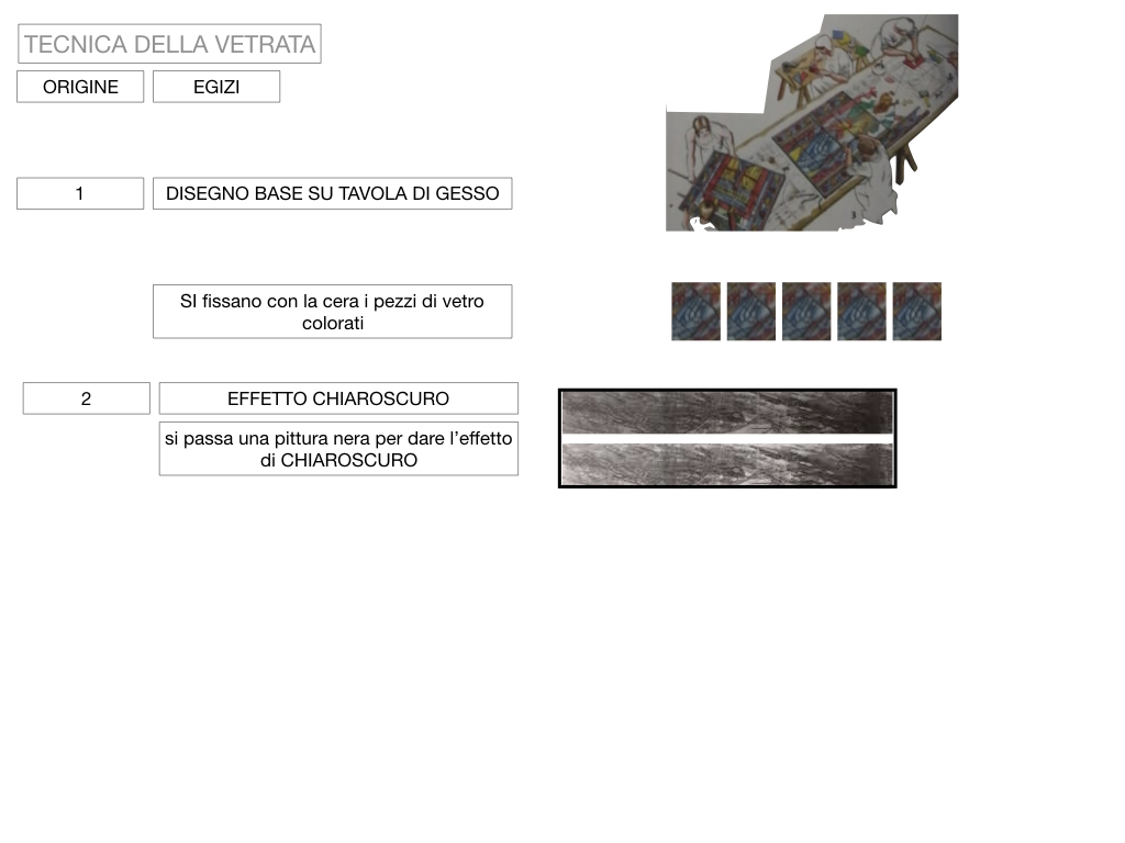 1. ARTE_STILE GOTICO_SIMULAZIONE.091