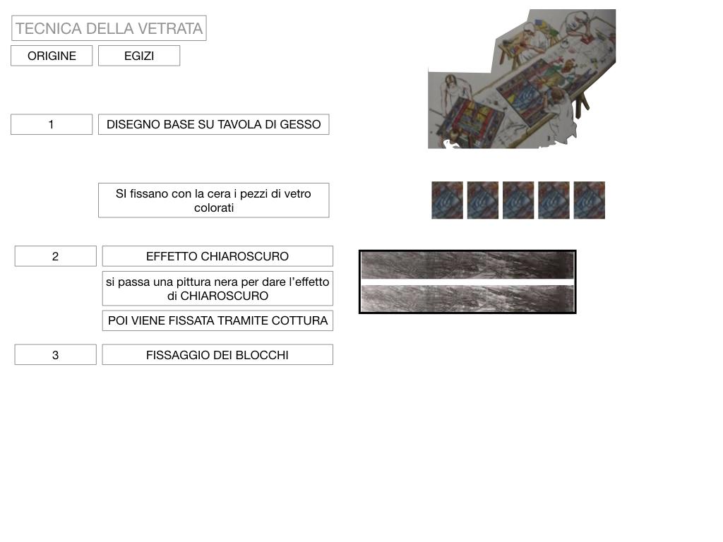 1. ARTE_STILE GOTICO_SIMULAZIONE.093