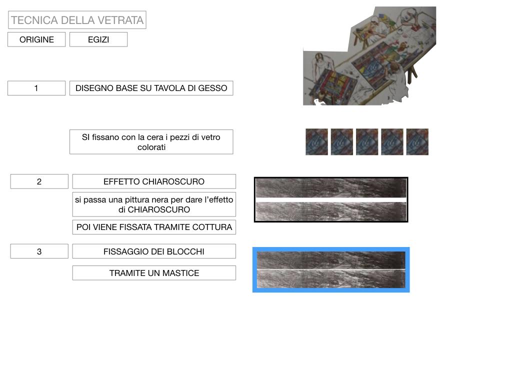 1. ARTE_STILE GOTICO_SIMULAZIONE.095