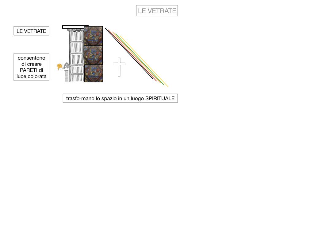 1. ARTE_STILE GOTICO_SIMULAZIONE.099