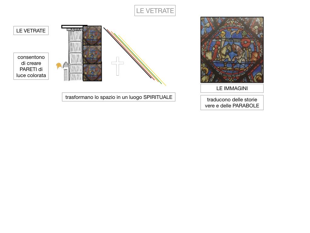 1. ARTE_STILE GOTICO_SIMULAZIONE.101