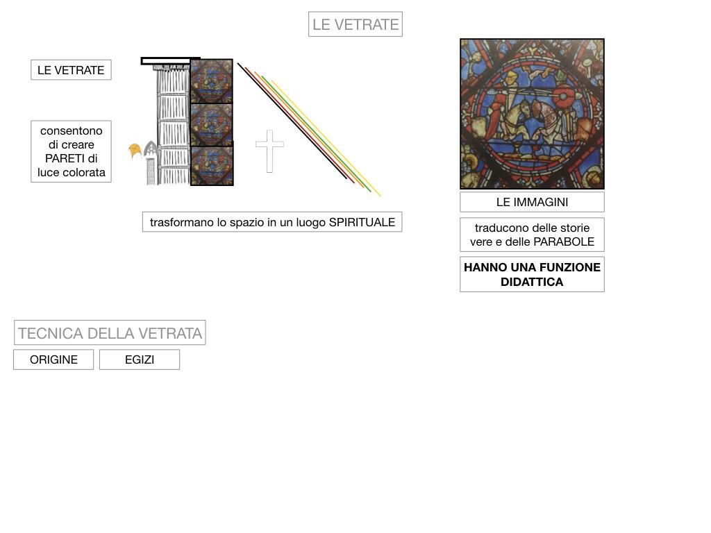 1. ARTE_STILE GOTICO_SIMULAZIONE.103
