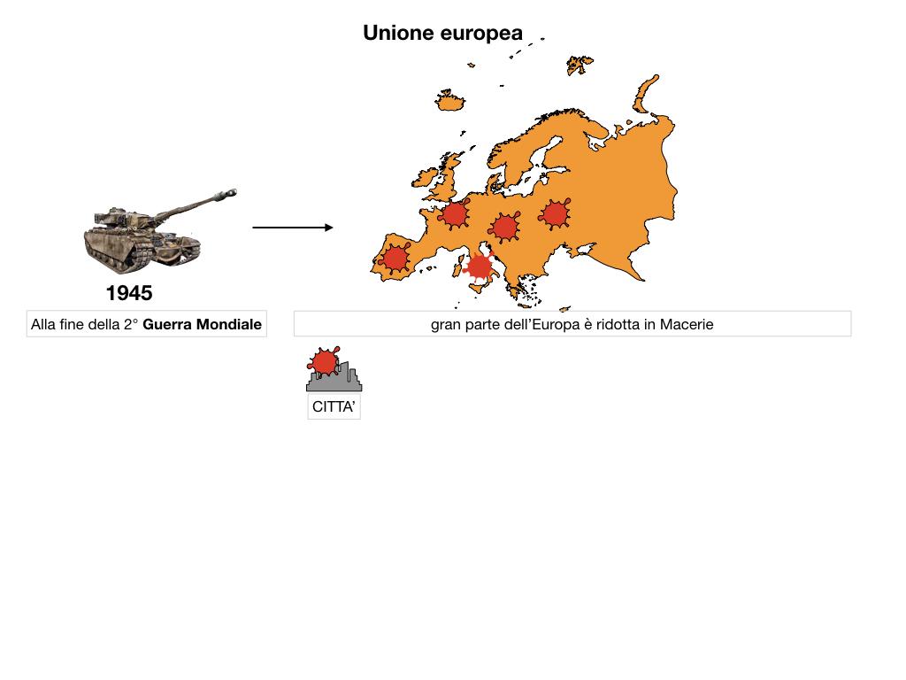 1. GEOGRAFIA_UNIONE EUROPEA_SIMULAZIONE.006