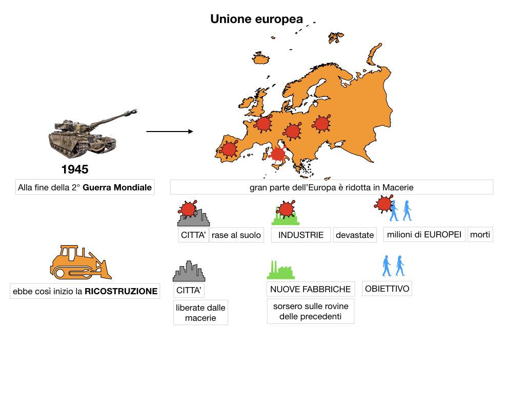 1. GEOGRAFIA_UNIONE EUROPEA_SIMULAZIONE.017