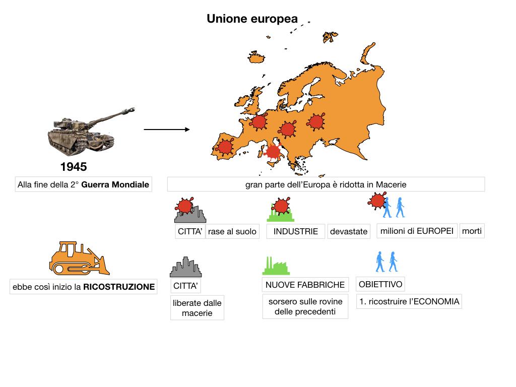 1. GEOGRAFIA_UNIONE EUROPEA_SIMULAZIONE.018
