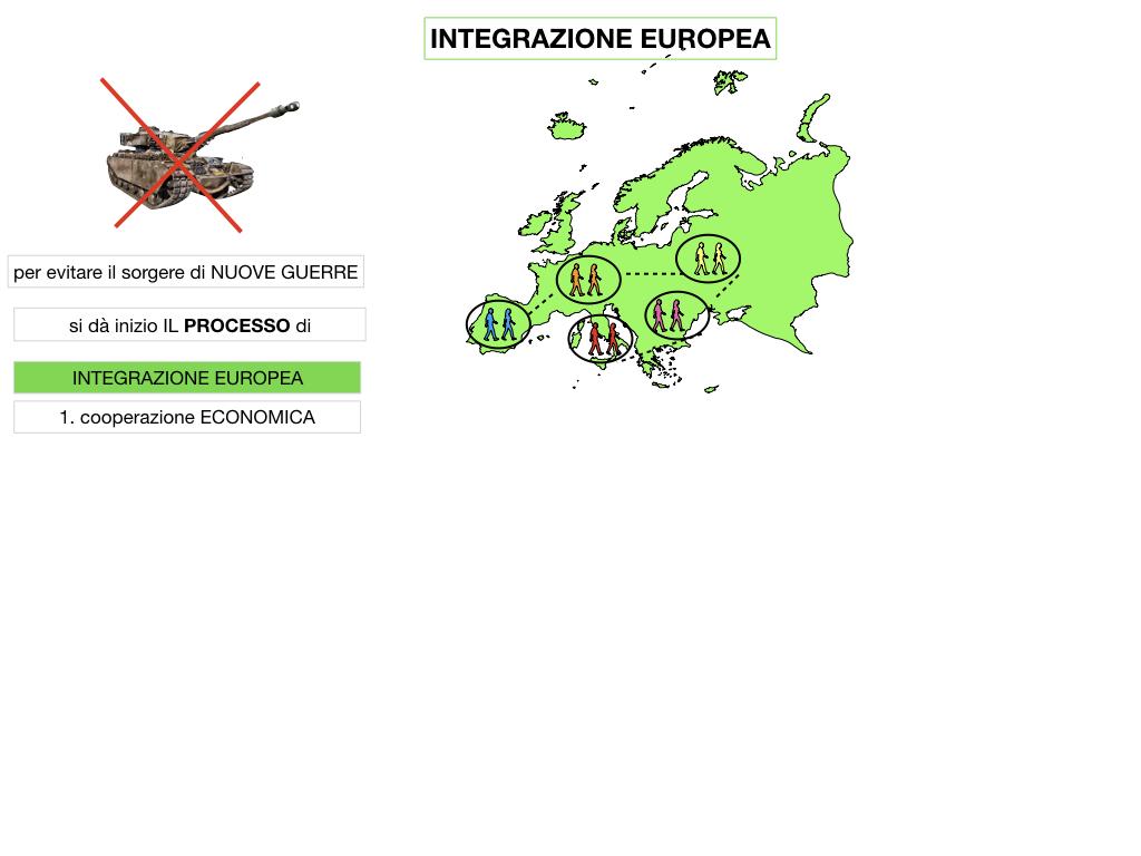1. GEOGRAFIA_UNIONE EUROPEA_SIMULAZIONE.026
