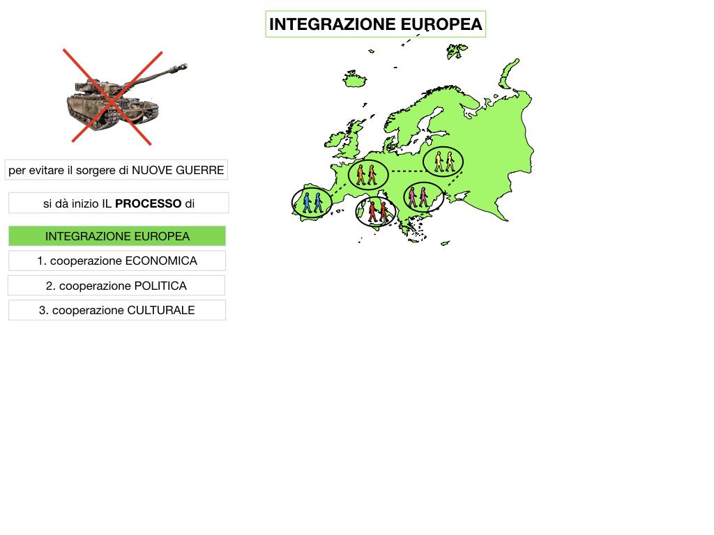1. GEOGRAFIA_UNIONE EUROPEA_SIMULAZIONE.028
