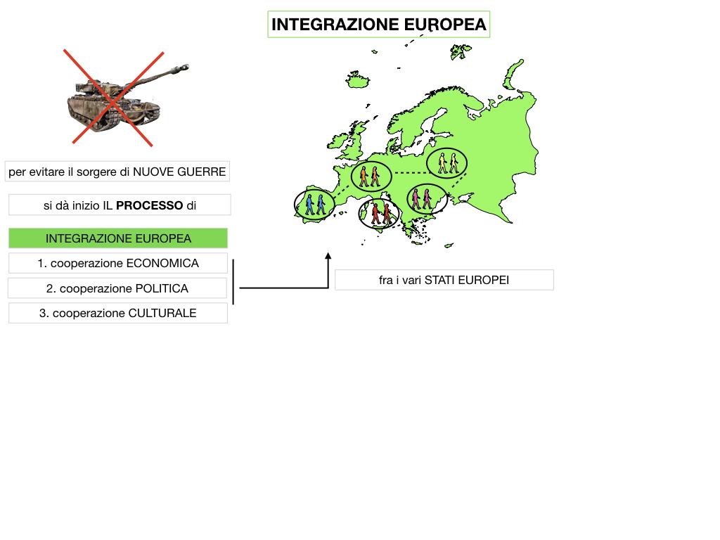 1. GEOGRAFIA_UNIONE EUROPEA_SIMULAZIONE.029