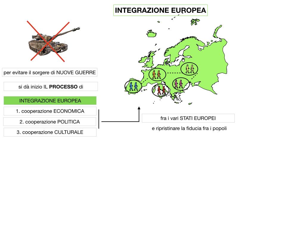 1. GEOGRAFIA_UNIONE EUROPEA_SIMULAZIONE.030