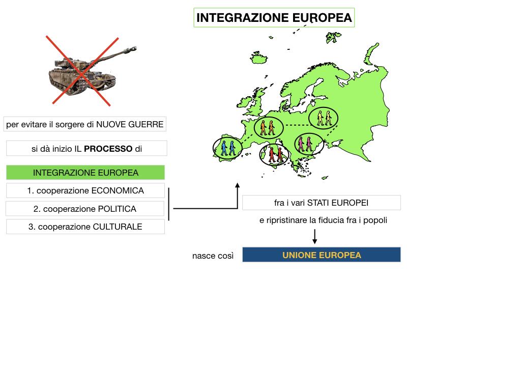 1. GEOGRAFIA_UNIONE EUROPEA_SIMULAZIONE.031