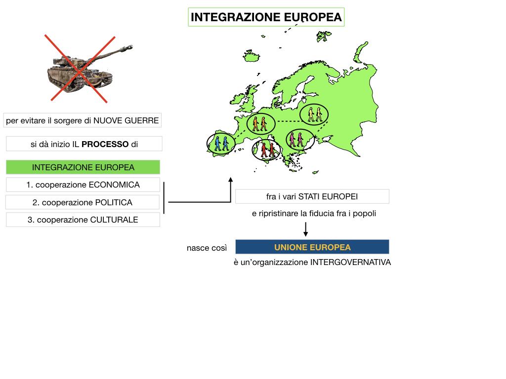 1. GEOGRAFIA_UNIONE EUROPEA_SIMULAZIONE.032
